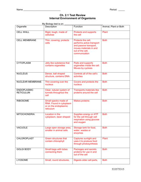 worksheet cell organelles worksheet answers grass fedjp worksheet
