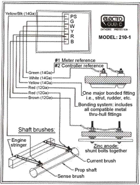 model 210 1 installation operating instructions