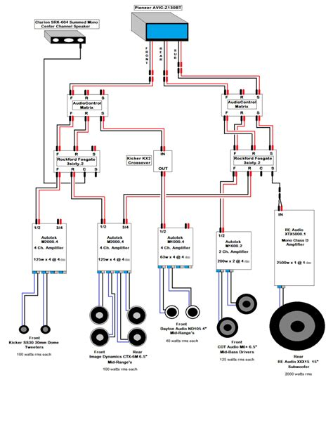 component car stereo wiring diagram google search car