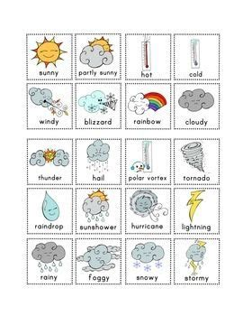 weather word walls literacy center weather words word