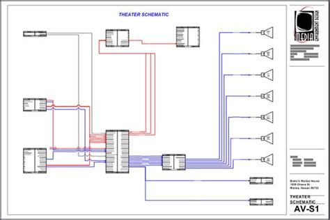 schematic tools