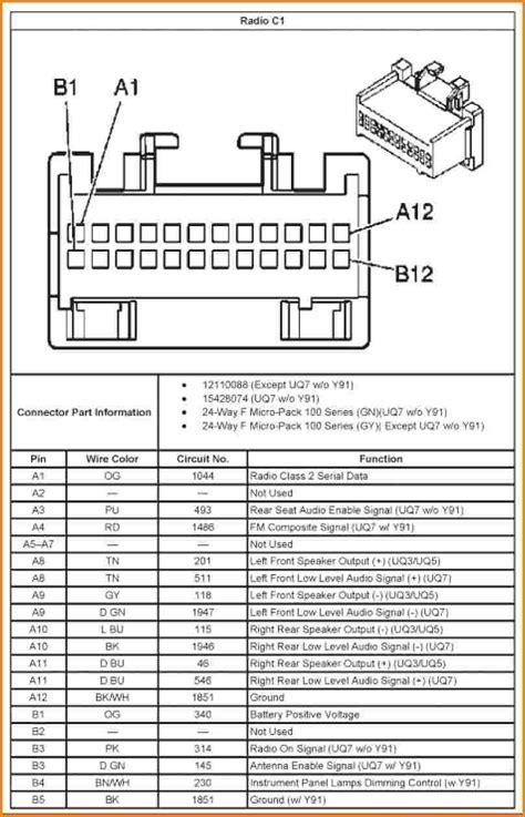 stereo wiring harness 2002 trailblazer free download wiring