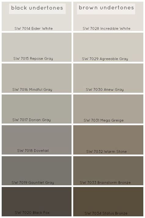 Dark Greige Paint Color.html