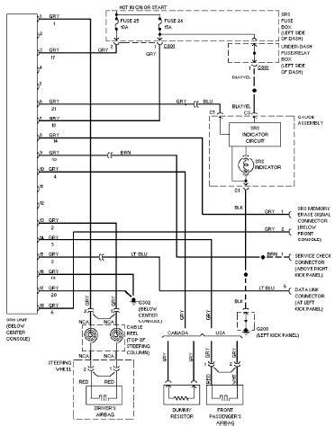 wiring motor honda wave 125 circuit wiring diagram