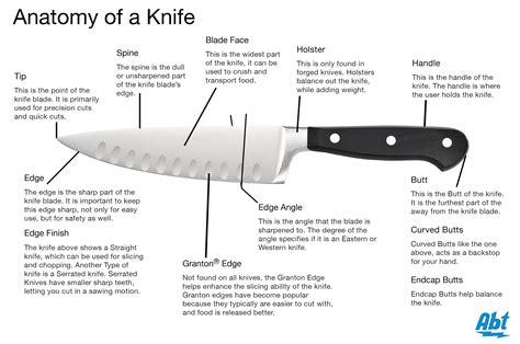 types kitchen knives dandk organizer