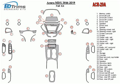 acura mdx 2016 2019 dash trim kit