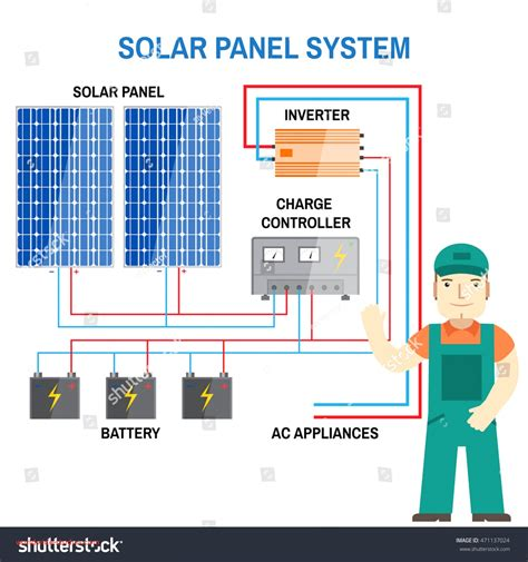find solar panels wiring diagram installation sle