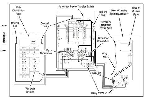 ups maintenance bypass switch wiring diagram sle wiring