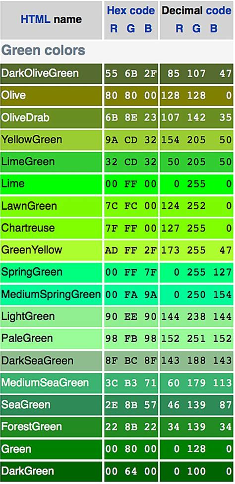 html green colors html colors colors displayed combining