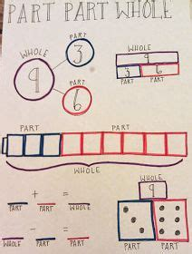 101 addition anchor charts images 2017 addition subtraction