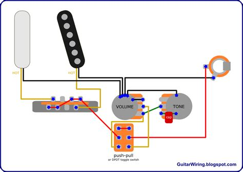 guitar wiring blog diagrams tips april 2011
