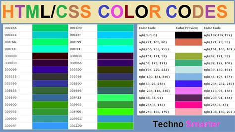 html css color codes hex rgb color codes