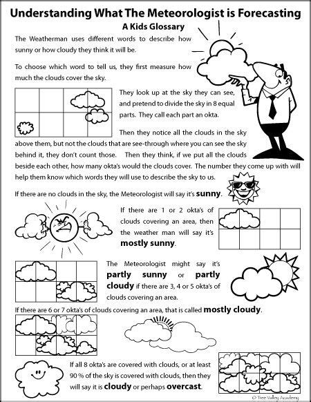 checking weather forecast kids teaching weather