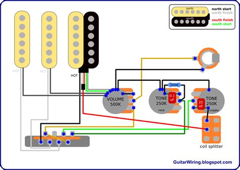 guitar wiring blog diagrams tips march 2011