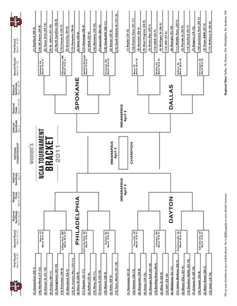 Ncaa Basketball Tournament.html