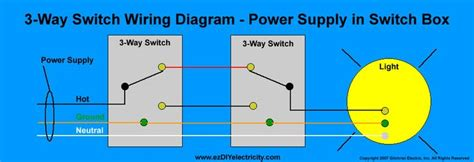 wiring diagram guitar 3 switch http automanualparts wiring