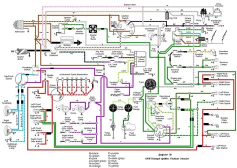 topstylish gorgeous automotive wiring diagrams software motivate yugteatr