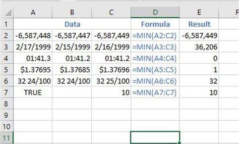 excel min function shortcut find smallest values