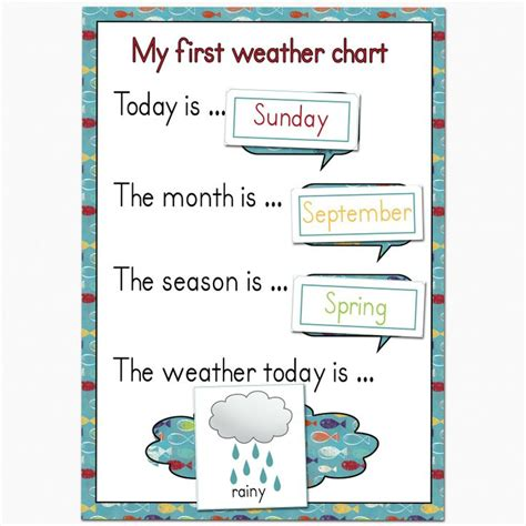 fantail digital art weather chart free printable science