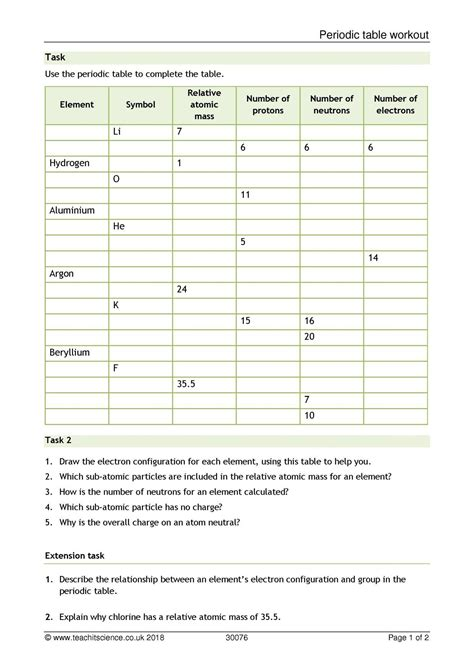 atomic structure review worksheet answer key briefencounters