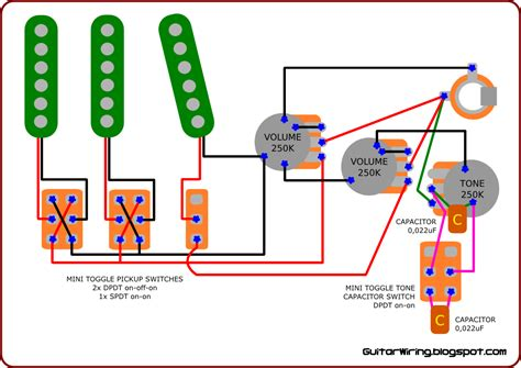 guitar wiring blog diagrams tips october 2010