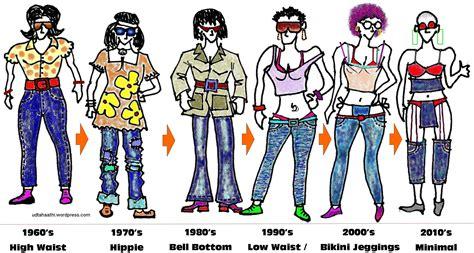 female fashion forecast aeiou