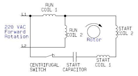 internal wiring configuration dual voltage dual rotation single