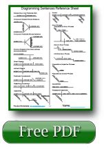 diagramming sentences worksheet printables middle