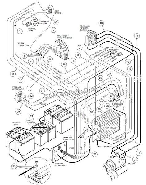 club car wiring diagram 48 volt fuse box