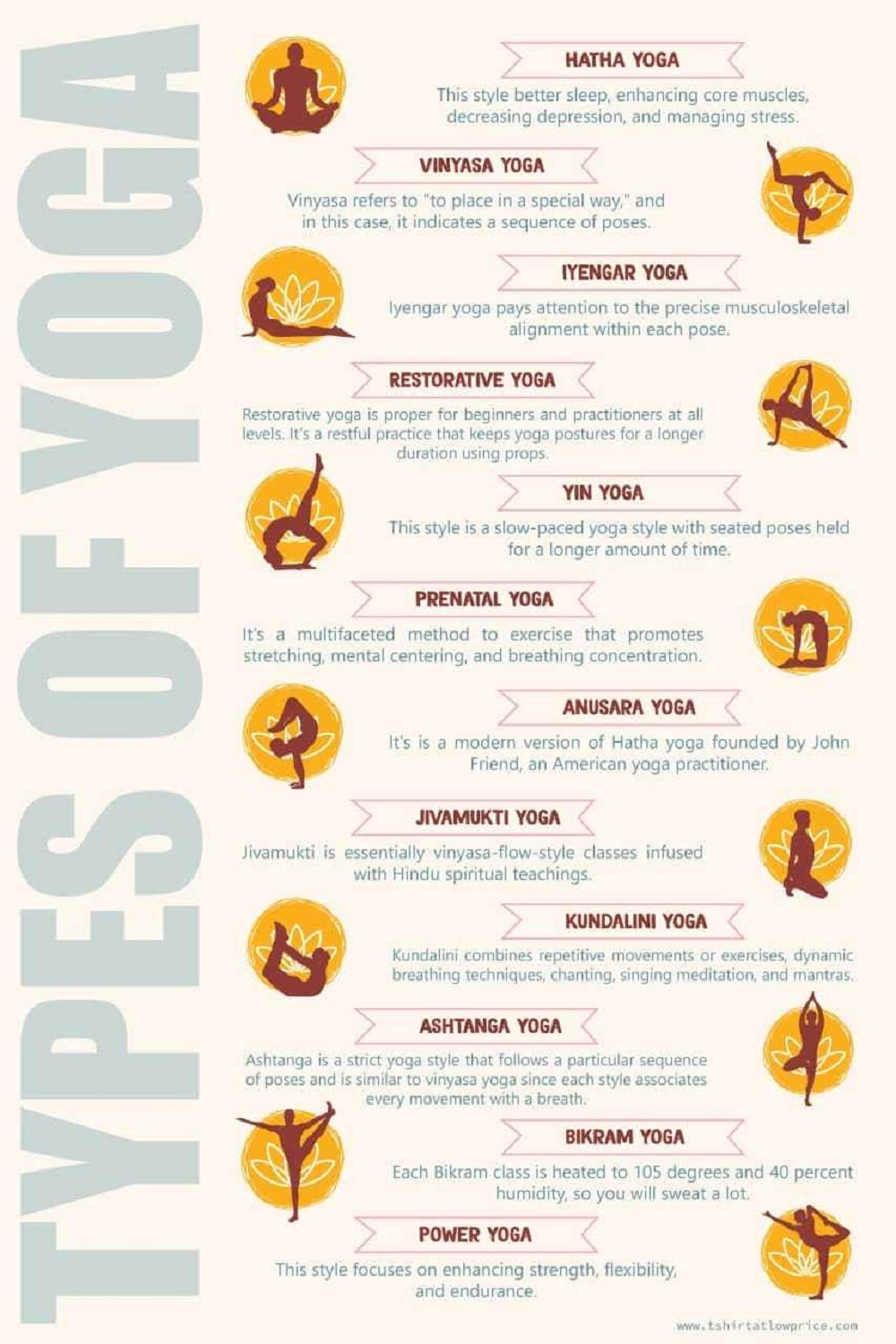 Types-of-yoga-you-should-know