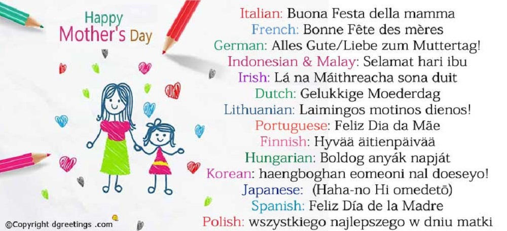 How to say mom in different languages?
