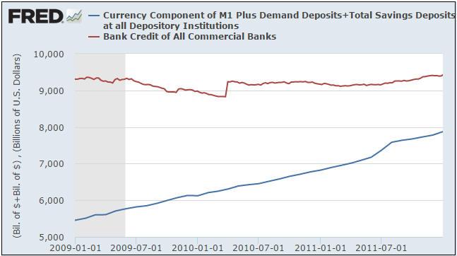 TMS_bankcredit_050815