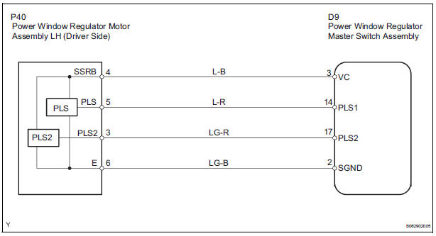 Toyota Sienna Service Manual: Auto Up / Down Function Does