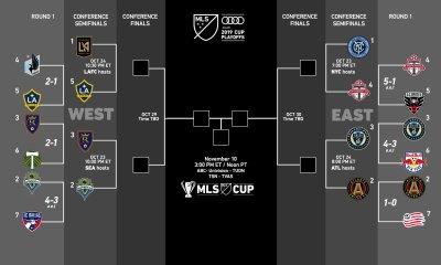 MLS Cup Playoffs: Round Of 16 Round-Up