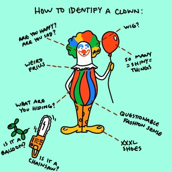 A labeled image of a clown holding a red balloon. The clown wears a multicolored wig, striped shirt, polka-dotted pants, and enormous shoes.
