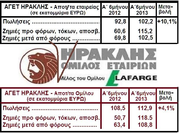 ΑΓΕΤ ΗΡΑΚΛΗΣ Α 6ΜΗΝΟ 2013
