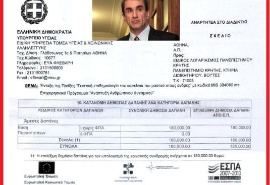 ΑΝΔΡΙΚΟΣ ΚΑΡΚΙΝΟΣ ΜΑΣΤΟΥ -ΛΟΒΕΡΔΟΣ