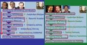 Περί αποκλειστικών αποκαλύψεων για Γερουλάνο