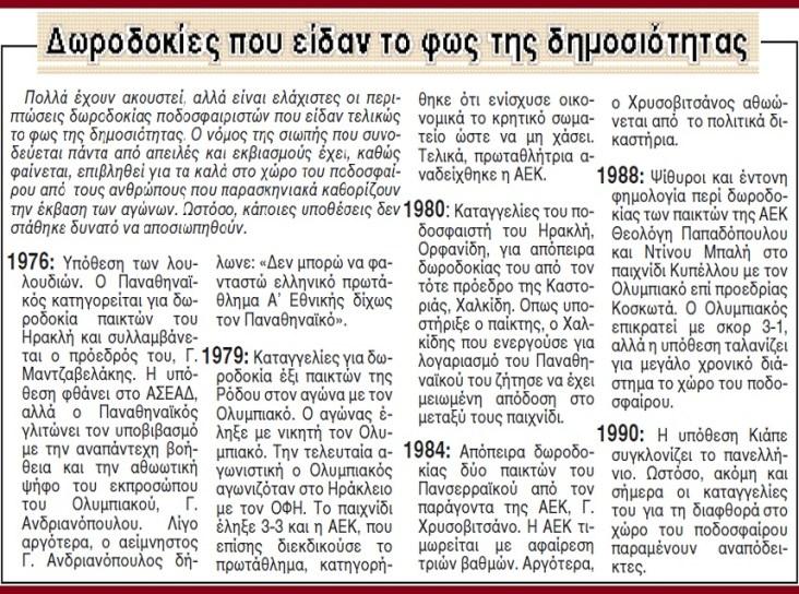 ΔΩΡΟΔΟΚΙΕΣ 1976 -1990