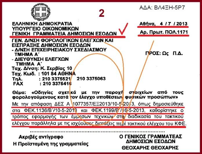 ΕΓΚΥΚΛΙΟΣ ΘΕΟΧΑΡΗ -ΤΕΧΝΙΚΕΣ ΕΛΕΓΧΩΝ