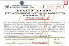 Νέα …Φτωχομαγειρέματα και φτωχοκαλοπισμοί από την εξαρτημένη Ελληνική Στατιστική Αρχή (ΕΛΣΤΑΤ)