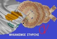 Η συμμορία Χριστόφια – Κομμουνιστικού Κόμματος ΑΚΕΛ, οδηγεί ολοταχώς στη χρεοκοπία και τη ….πετρελαιοπαραγωγό Κύπρο!!!