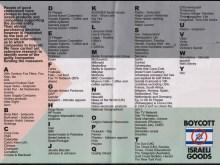 Boycott Israeli Goods – ΘΑΝΑΤΟΣ ΣΤΟΝ ΕΒΡΑΙΟΝΑΖΙΣΜΟ – Μποϋκοτάζ στα Ισραηλινά προϊόντα!!!