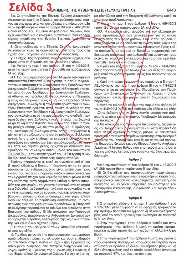 ΝΟΜΟΣ 4285-2014 ΡΑΤΣΙΣΜΟΥ -Σ 3