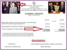 Συναντήσαμε το… μη πρωτογενές πλεόνασμα, στον… πρόωρο πλαστικό ισολογισμό της Τράπεζας Ελλάδος!!! ΟΛΕ!!! ΟΛΕ!!!
