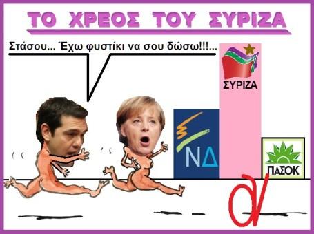 ΤΣΙΠΡΑΣ -ΜΕΡΚΕΛ -ΧΡΕΟΣ
