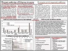 ΦΕΒΡΟΥΑΡΙΟΣ 2000:  Ψυχικά και σωματικά ασθενείς οι άνεργοι στην Ελλάδα.