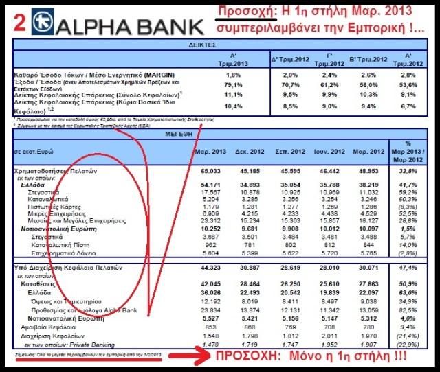 ALPHA BANK - Α ΤΡΙΜΗΝΟ 2013 -2
