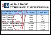 ALPHABANK 2: Τραπεζικές εξαγορές και υπεραξίες επιστημονικής φαντασίας, ενόψει αύξησης μετοχικού κεφαλαίου με μετρητά.