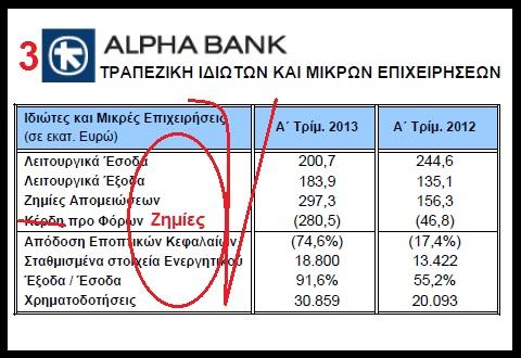 ALPHA BANK - Α ΤΡΙΜΗΝΟ 2013 -3